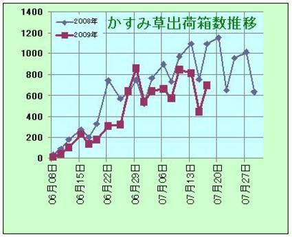 20090717hako