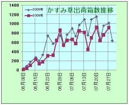 20090727hako1