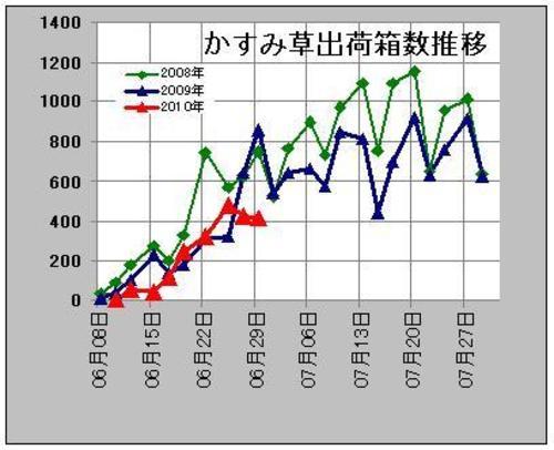 20100630hako_2