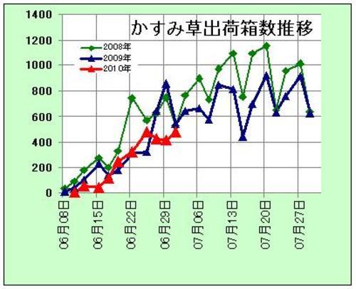 20100702hako