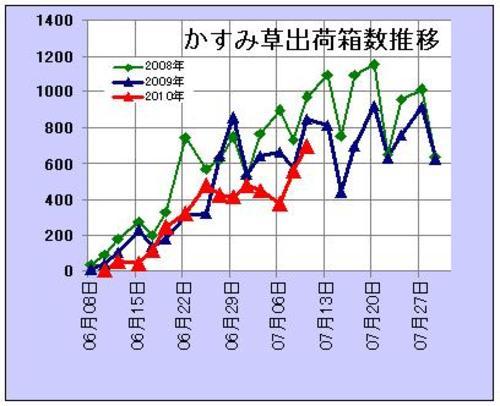 20100712hako_2