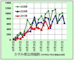 20100716hako