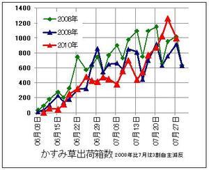 20100728hako_2