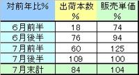 20100731kei