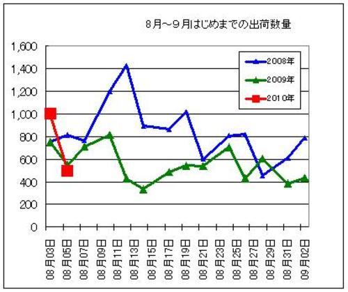 20100804hako_3