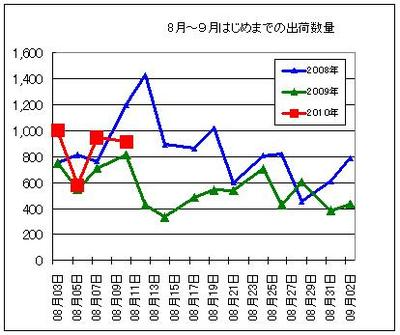 20100809hako