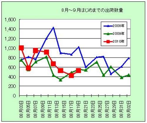 20100818hako