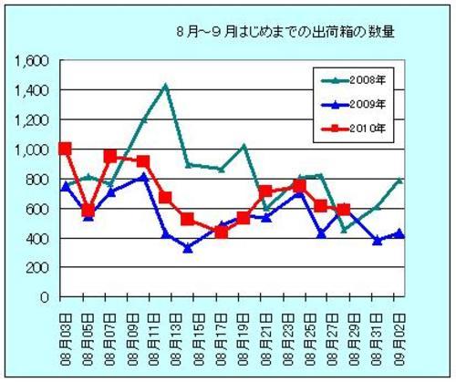 20100827hako