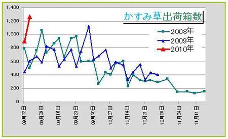 20100903hako_2