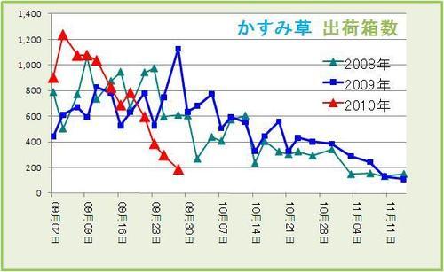 20100929hako_3