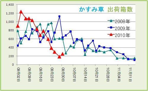 20101001hako