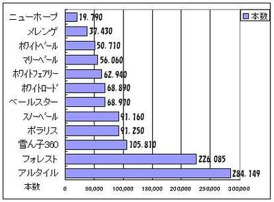 20100930kasumi1_2