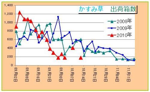 20101011hako