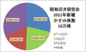 20110401kasumi