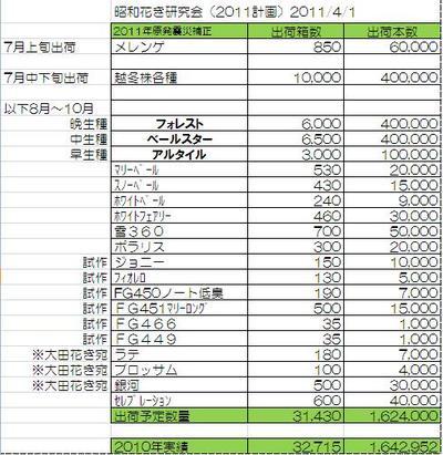 20110401kasumihako_3