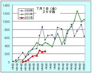 20110701hako