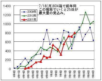20110718hako