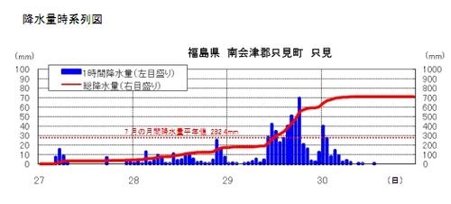 20110801tadami4