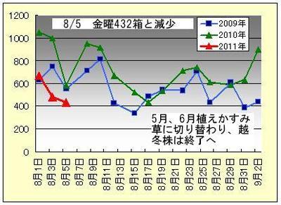 20110805hako