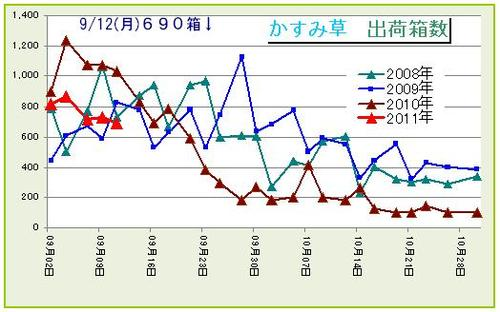 20110912hako