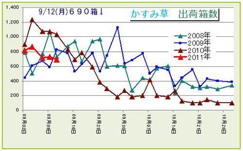 20110912hako_2