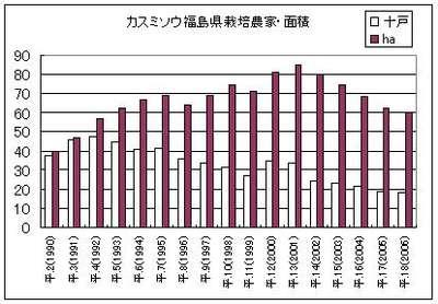20110912fuku_2