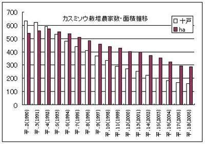 20110912kasumi_2