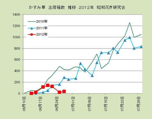 20120629hako35