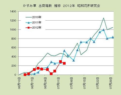 20120702hako248