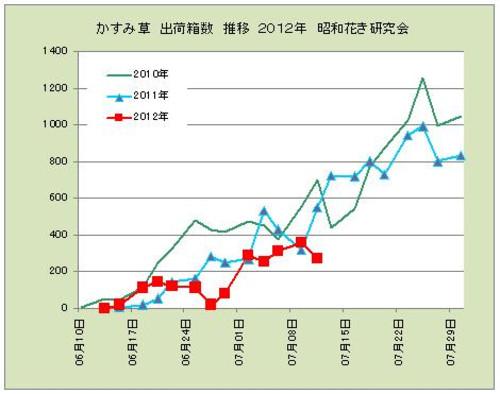 20120711hako269