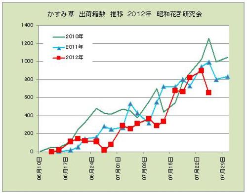 20120725hako657