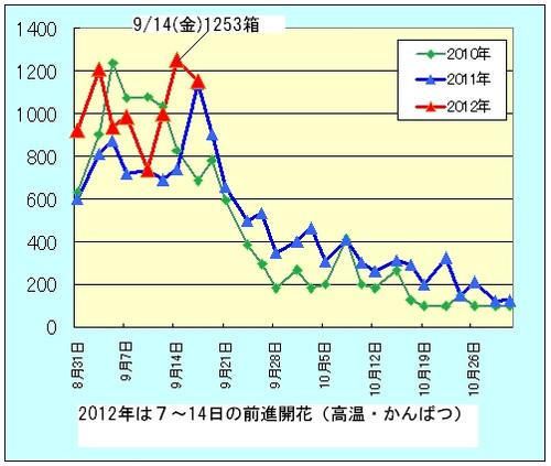 20120917hako1154