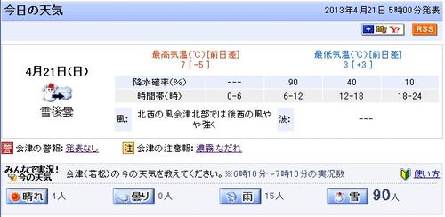 20130421yuki